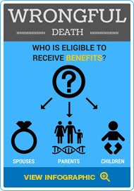 What Teens Need Most From Their Parents Wingate >> Ny Wrongful Death Claim For Adolescent Worker Death
